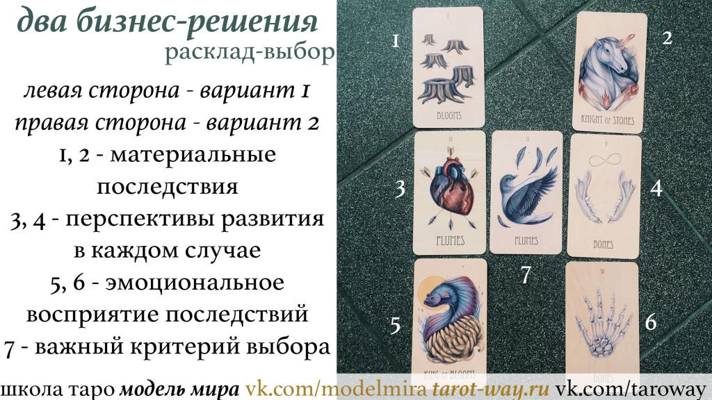 Аркан Таро Влюблённые (Выбор) - значение